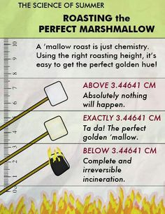 How to roast the perfect marshmallow.