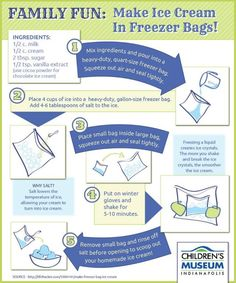 How to Make Ice Cream in Freezer Bags by childrensmuseum.org #KIds #Ice_Cream