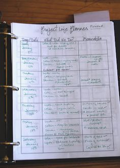 Printable Project Life Planner