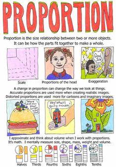 principle- proportion