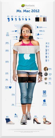 Ms Mac 2012 #infografia #infographic #apple