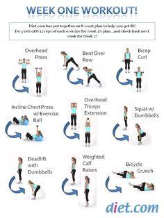 Week 1 - Spring Fitness Challenge!- Diet Blog