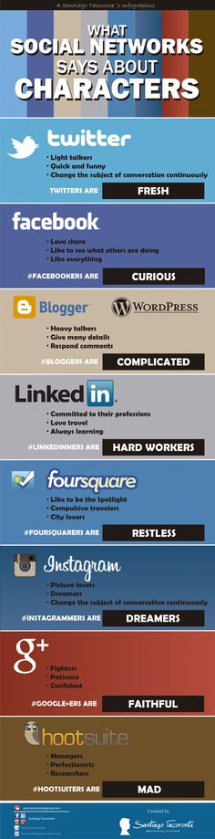 How Social Networks reveal the different characters #reseauxsociaux #socialnetwork #twitter