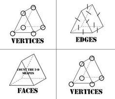 3d shapes, anchor charts, battl card, figur card, teacher notes, teaching geometry, card games, geometry games for kids, 3d figures