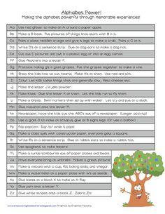 Ideas for teaching each letter of the alphabet: ideas that fit with multi-sensory OG methods:)
