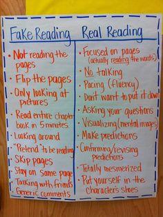 Real Reading anchor chart