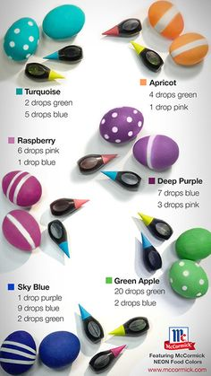 Kitchen Tricks: Easter Egg Color Guide