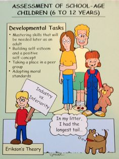 Assessment of School-Age Children