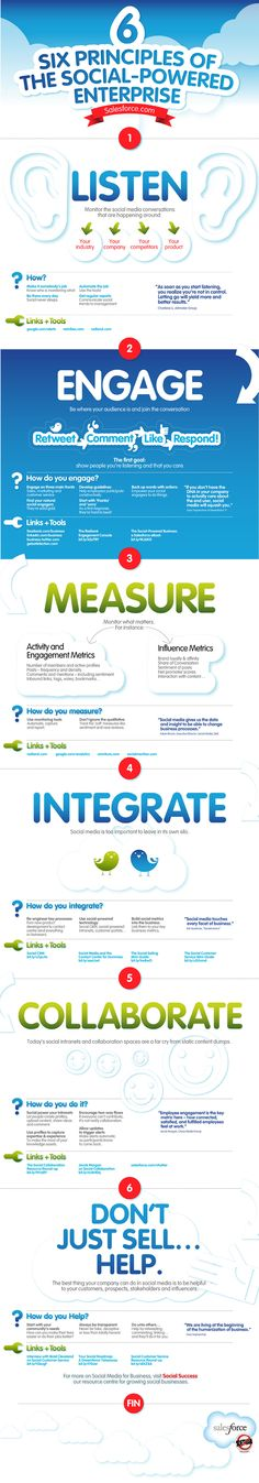 The Six Principles of the Social-Powered Enterprise #infographic