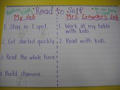 How to Start the Daily 5 in Your Kinder Classroom ~ Part 3