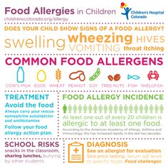One in every 20 kids has a food allergy. Does your child?