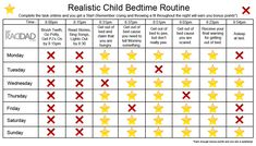 A realistic bedtime chart for kids.  Follow this and you will be a good parent.