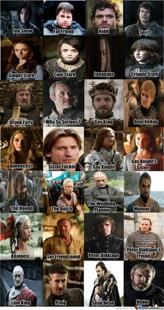 When Explaining Game Of Thrones Characters To The Clueless Friends Who Try To Watch With You lol