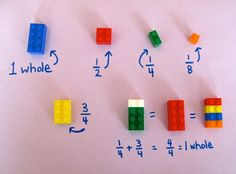 Using LEGO to Build Math Concepts arrays, mean, median, mode, range, fractions