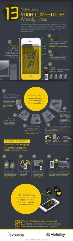 13 estadísticas sobre el móvil que tu competencia conoce #infografia #infographic#marketing