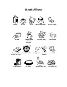 Breakfast Food Vocabulary Page in French