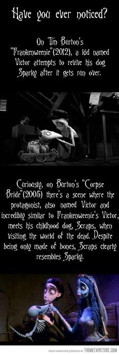 Tim Burton's conspiracy…