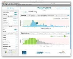 Building Performance data dashboard by US Department of Energy