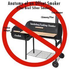 Grill Master On Pinterest Smokers Smoking Meat And Smoking