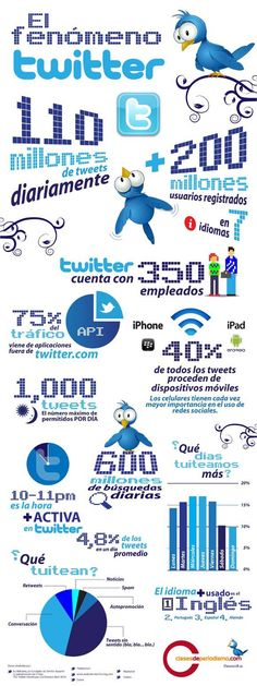 Mucho Twitter    (repinned by @jagtomas)