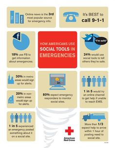 Why companies should use social media when disaster strikes. A guide for crisis communications. #Infographic #PR #socialmedia