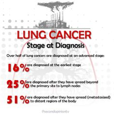 Lung Cancer @secondopiniontv | BCBS