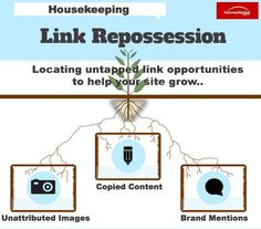Link repossession infographic