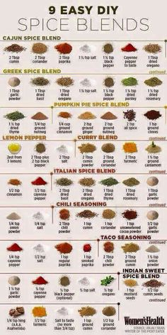 Ooh spice blends!