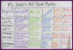 Art Room Rubric for Meeting Objectives via RainbowsWithinReach - good visual to always have hanging