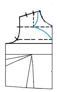 Escotes con medidas deducidas II - El costurero de Stella