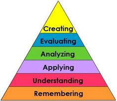 Bloom reheated: a critical look at Blooms Taxonomy by Steve Wheeler @timbuckteeth