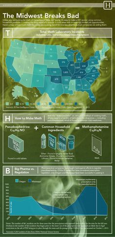 Invest in yourself, Invest in your future:  http://makingdollarsmakecents.com #Infographic #Marketing #Research #Statistics #Facts