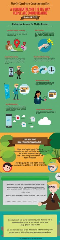 Optimizing Content for Mobile Devices