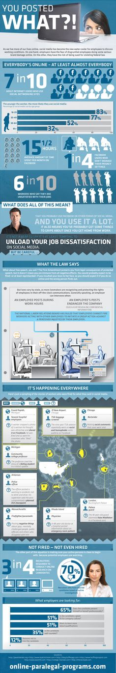 You Posted What? Fired For Facebook #Infographic #Facebook #SocialMedia