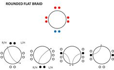 rounded flat braid