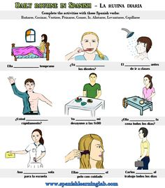 Practice daily routines in Spanish. This picture is part of a lesson about daily routines in #Spanish... I am not very good at drawing, but I think this may be useful for Spanish teachers too. Espero les sea de utilidad!! ;)