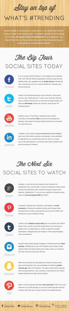#Infographic - What's new in social media trending platforms