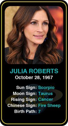 Celeb #Scorpio birthdays: Julia Roberts' astrology info! Sign up here to see more: https://www.astroconnects.com/galleries/celeb-birthday-gallery/scorpio?start=30  #astrology #horoscope #zodiac #birthchart #natalchart #juliaroberts