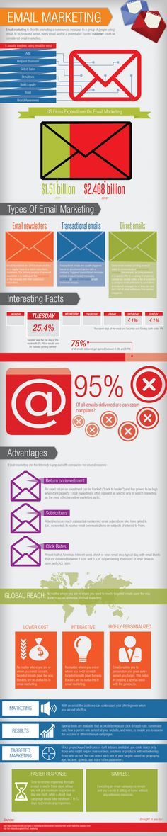 #Email #Marketing