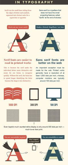 This graphic illustrates the difference between serif and ...