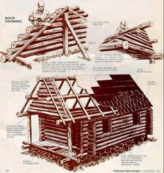 Build your own log cabin with the help of an illustrated guide from Popular Mechanics Magazine.