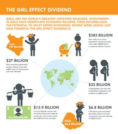 The Girl Effect Dividend.