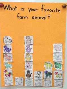 Favorite Farm Animal graph