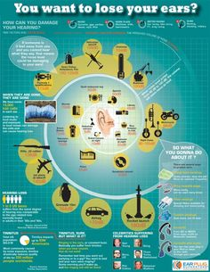 Hearing Loss [infographic]