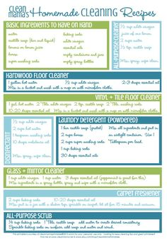 Homeade Cleaning Recipes | House Cleaning Basics 101 - Simply Happenstance