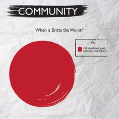 Infographic: Fall TV - Community