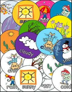 "Weather Forecast Circles (8""x 8"")  Includes: sunny, windy, rainy, cloudy, snowy, chilly, foggy, cool, cold, hot, freezing, warm.  Trim, laminate, hole punch and hang near calendar for daily forecast."