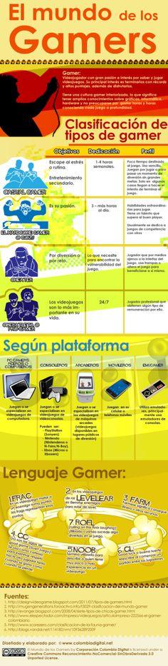 El mundo de los gamers #infografia #infographic