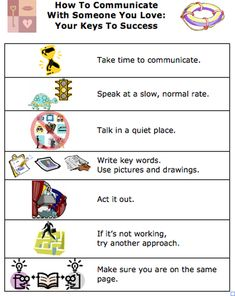 How to stimulate language after a stroke. Pinned by SOS Inc. Resources.  Follow all our boards at http://pinterest.com/sostherapy  for therapy resources.