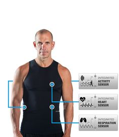 """Hexoskin - Wearable body metrics. Sports garment with built-in sensors + connected smart device.  HR (calculated HR variability, recovery), breathing rate, breathing volume, 3-axis acceleration (calculated intensity, calories burned), estimated VO2max (max oxygen consumption). """"The Hexoskin garment is unique: with its integrated 100% textile biometric sensors, it's as comfortable and flexible as a standard sports compression garment, as well as hygienic and safe."""""""